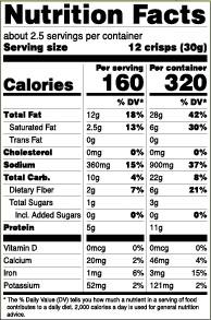 Nutritional Information Label